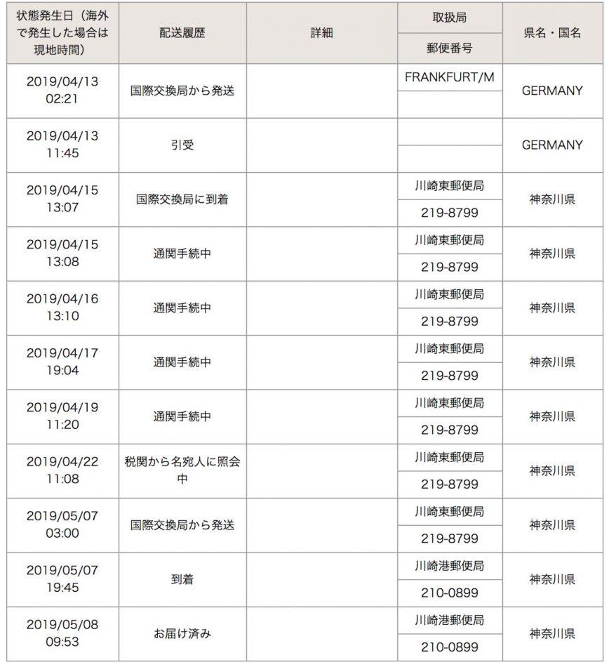 国際郵便の追跡結果画面