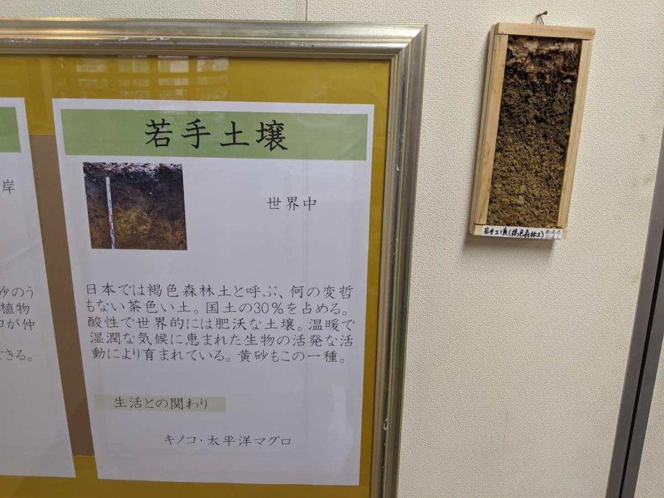 企画展「僕らは土と生きている」若手土壌