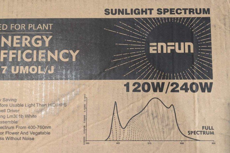 EnFun 120W フラットパネルタイプのダンボールに記載のLEDのスペクトル